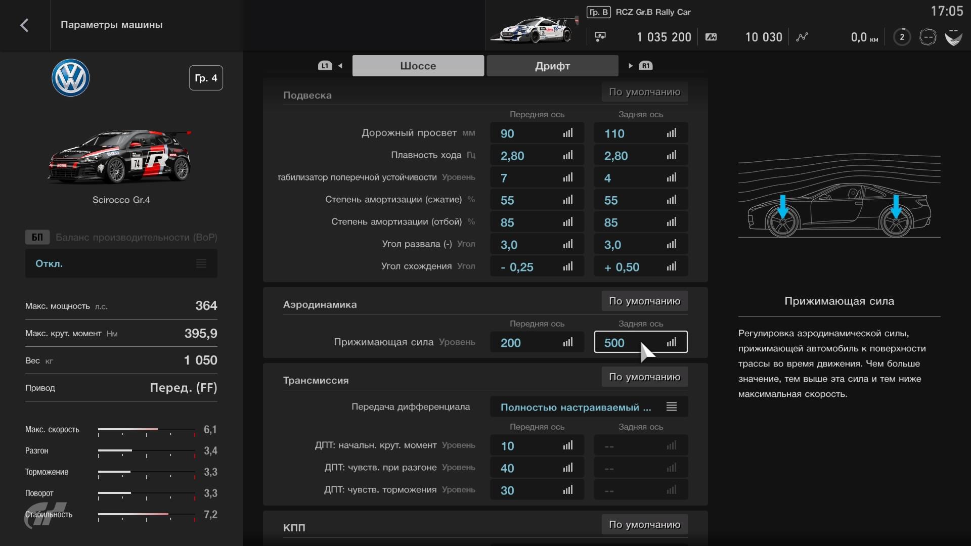 Обзор Gran Turismo Sport  Симулятор, доступный каждому PS4 | Stratege